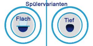 Toilette kaufen Flachspüler-Tiefspüler-Vergleich